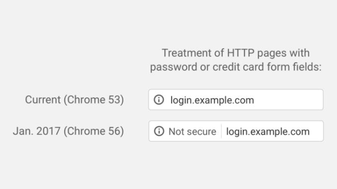 Google Chrome Version 56 is Changing The SSL Requirements